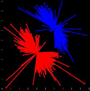 298px-KMeans-density-data.svg